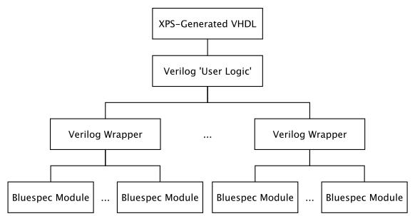 Confluence Mobile - York Wiki Service